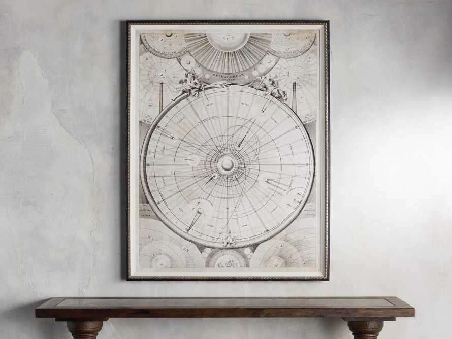 The Pythagorean System Framed Print, slide 1 of 4