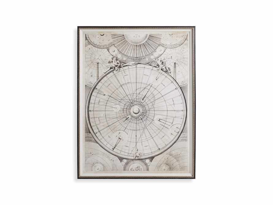 The Pythagorean System Framed Print, slide 4 of 4